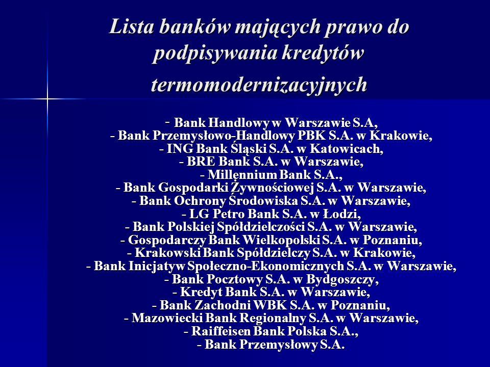 Lista banków mających prawo do podpisywania kredytów termomodernizacyjnych