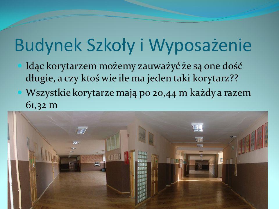 Budynek Szkoły i Wyposażenie
