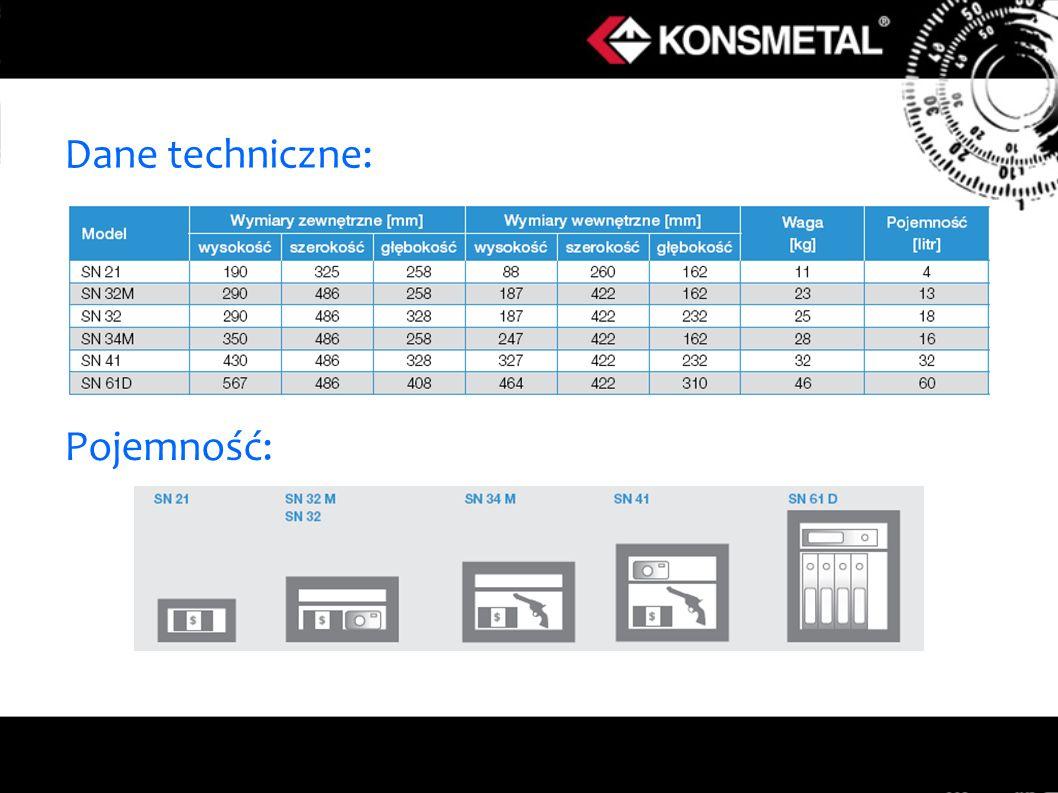 Dane techniczne: Pojemność: