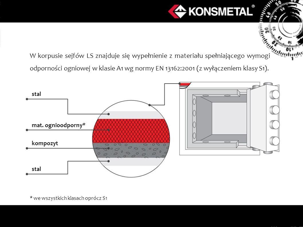 W korpusie sejfów LS znajduje się wypełnienie z materiału spełniającego wymogi odporności ogniowej w klasie A1 wg normy EN 13162:2001 (z wyłączeniem klasy S1).