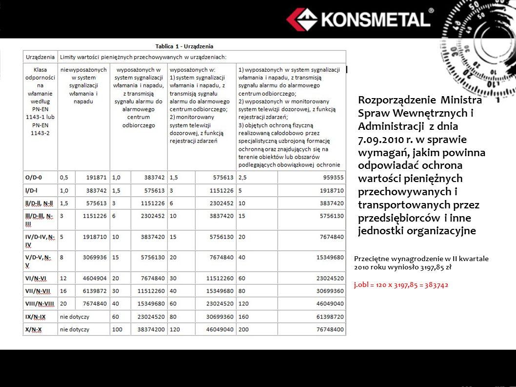 Przeciętne wynagrodzenie w II kwartale 2010 roku wyniosło 3197,85 zł