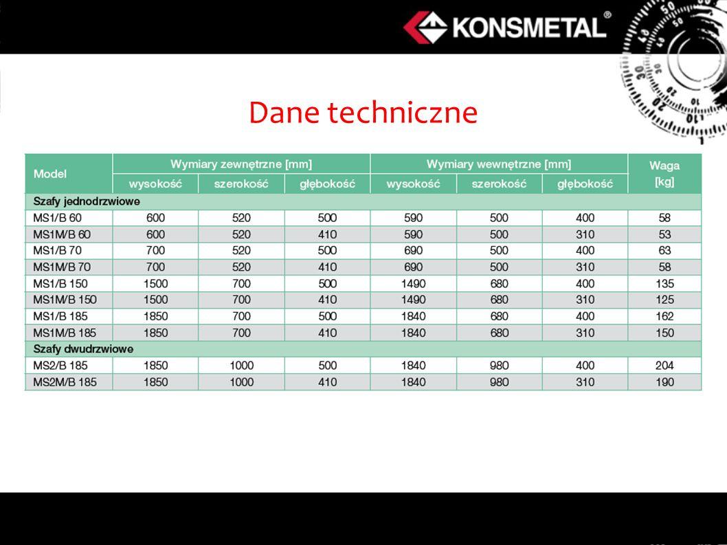 Dane techniczne