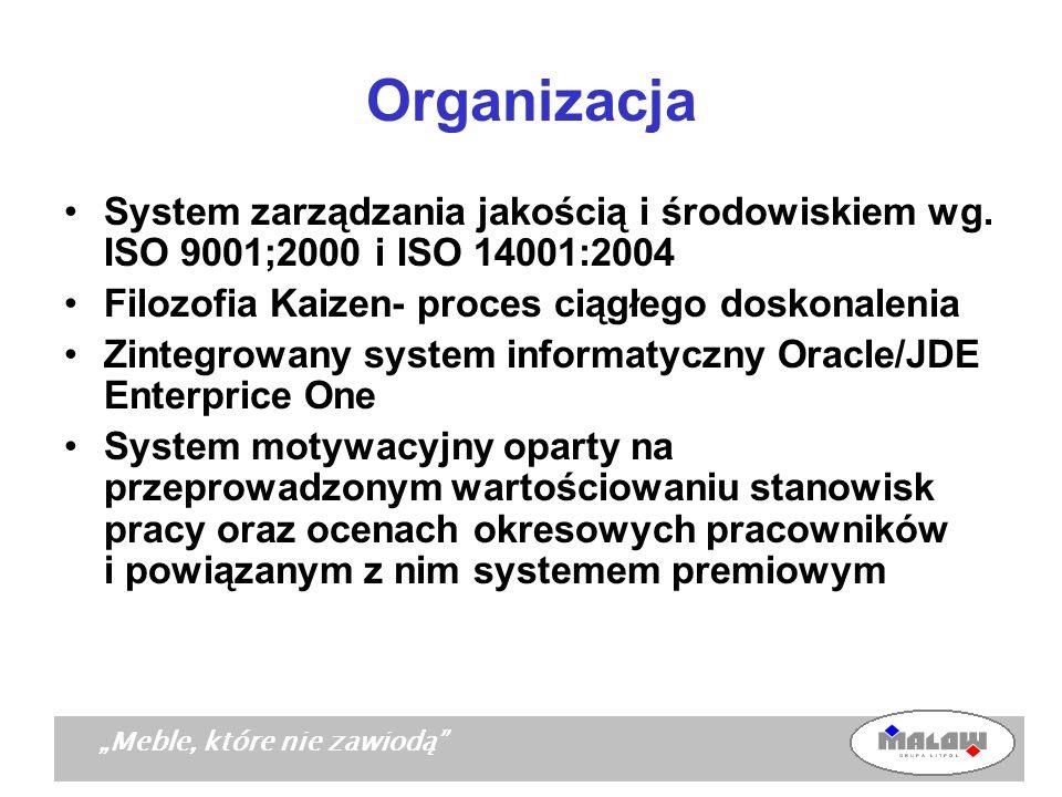 OrganizacjaSystem zarządzania jakością i środowiskiem wg. ISO 9001;2000 i ISO 14001:2004. Filozofia Kaizen- proces ciągłego doskonalenia.