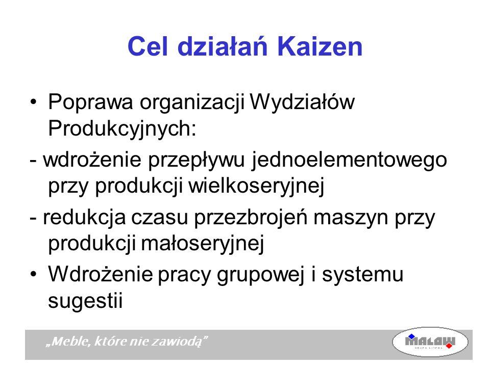 Cel działań Kaizen Poprawa organizacji Wydziałów Produkcyjnych: