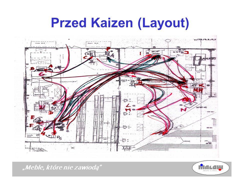 Przed Kaizen (Layout)