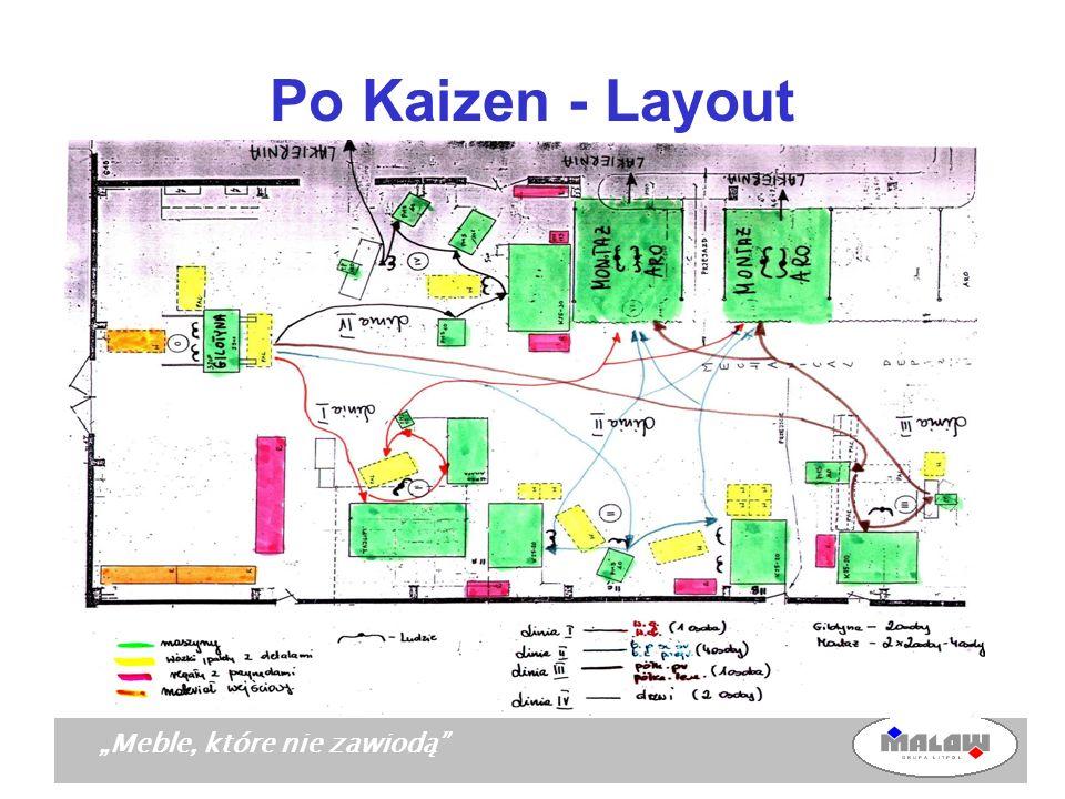 Po Kaizen - Layout