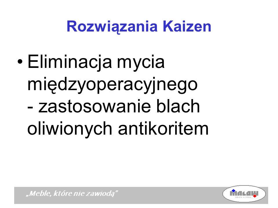 Rozwiązania Kaizen Eliminacja mycia międzyoperacyjnego - zastosowanie blach oliwionych antikoritem.