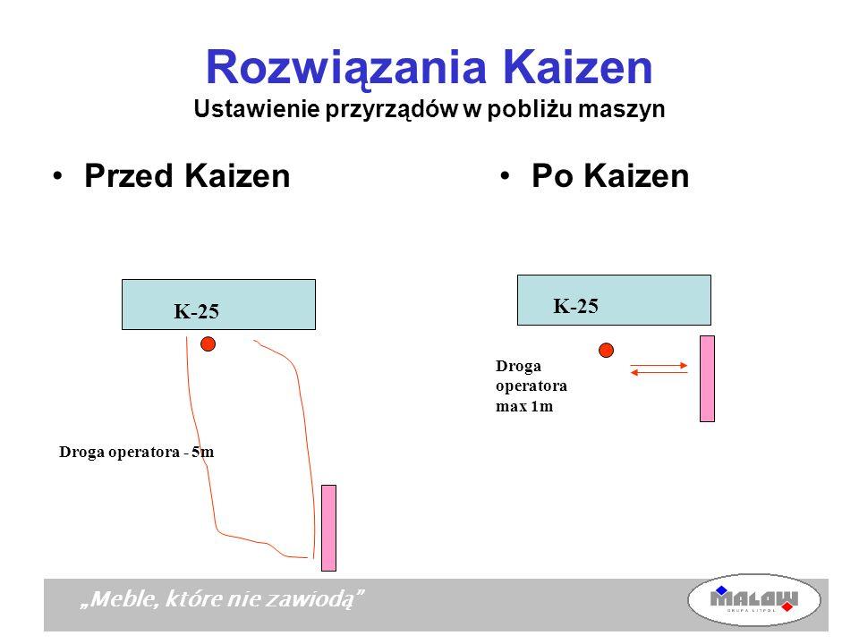 Rozwiązania Kaizen Ustawienie przyrządów w pobliżu maszyn