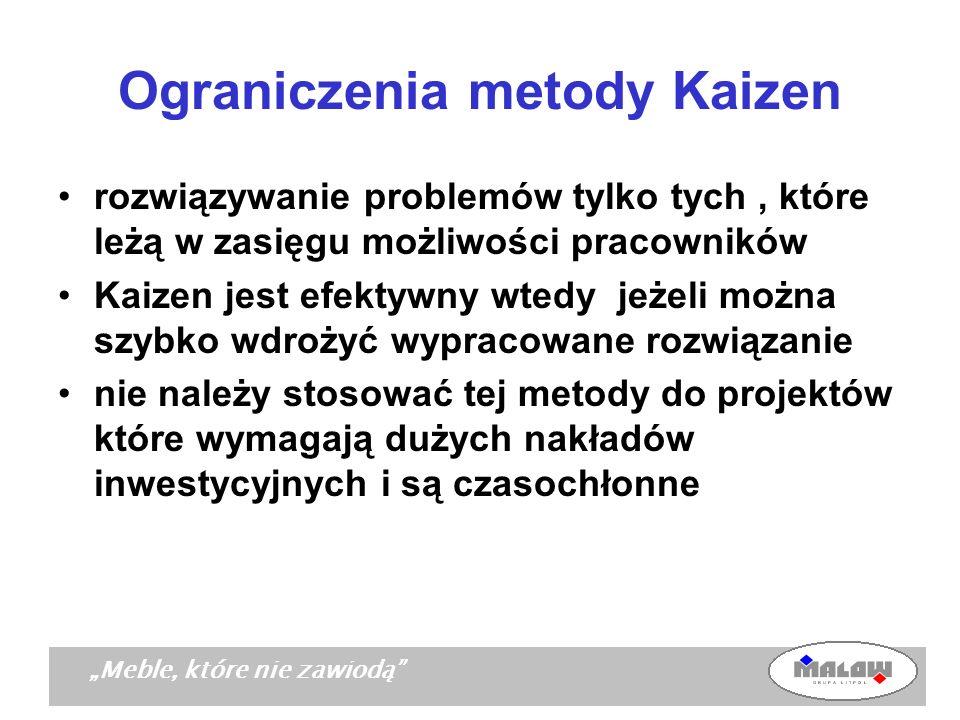 Ograniczenia metody Kaizen