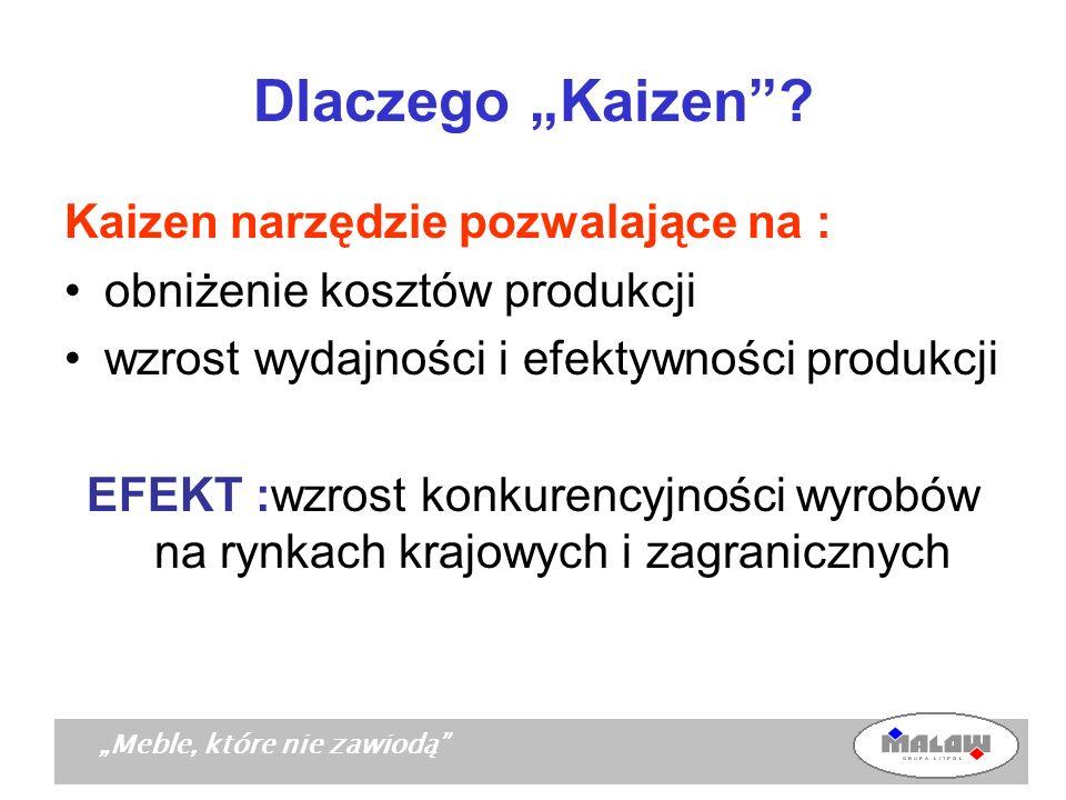 """Dlaczego """"Kaizen Kaizen narzędzie pozwalające na :"""