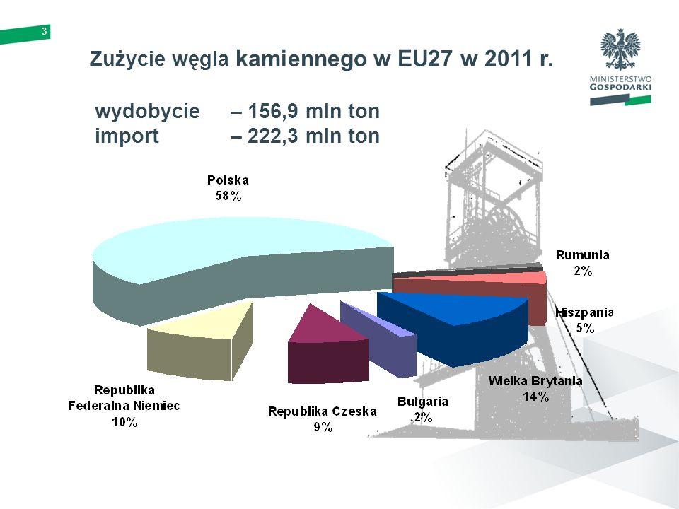 Zużycie węgla kamiennego w EU27 w 2011 r.