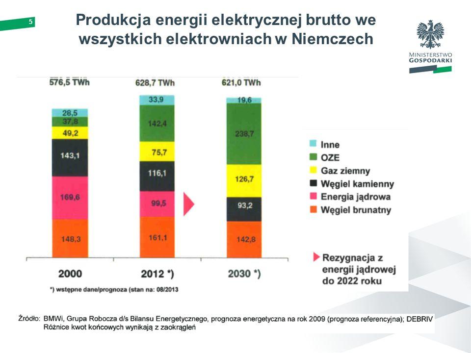 Produkcja energii elektrycznej brutto we wszystkich elektrowniach w Niemczech