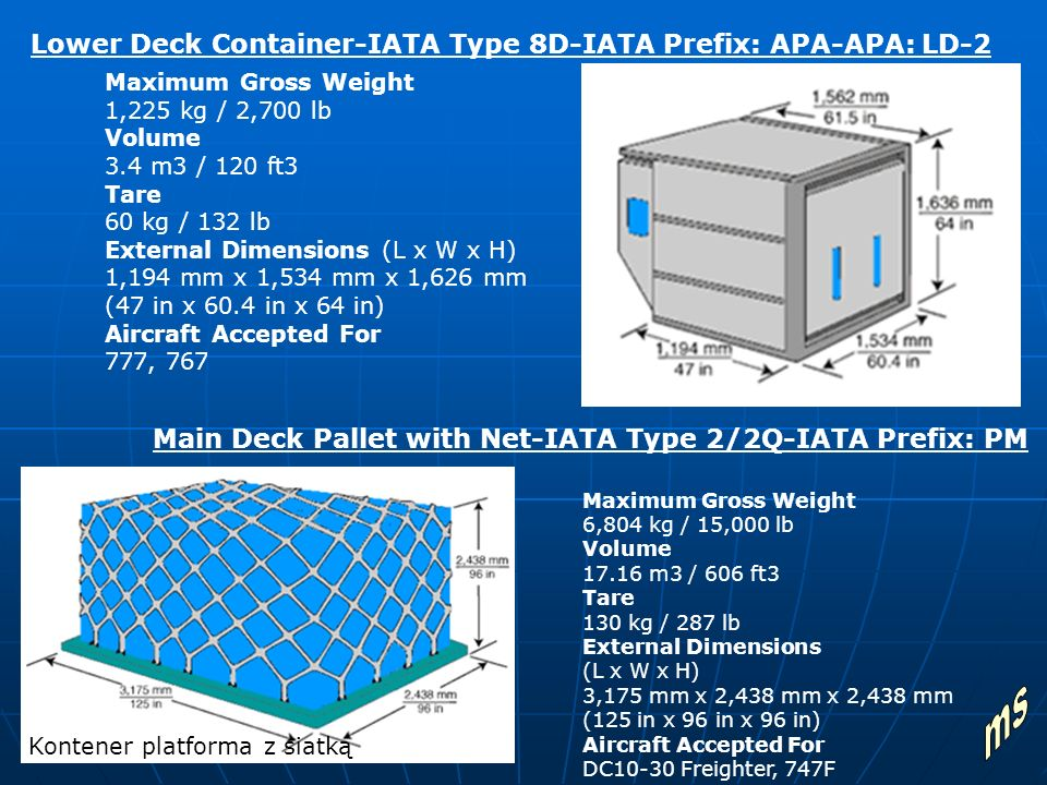 Lower Deck Container-IATA Type 8D-IATA Prefix: APA-APA: LD-2