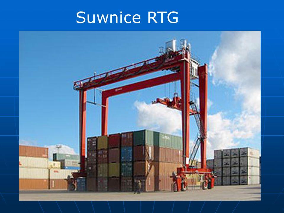 Suwnice RTG