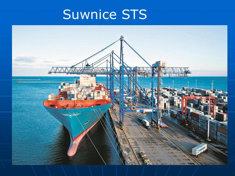 Suwnice STS