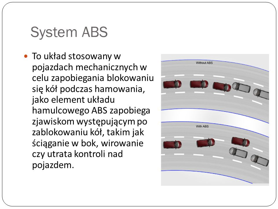 System ABS