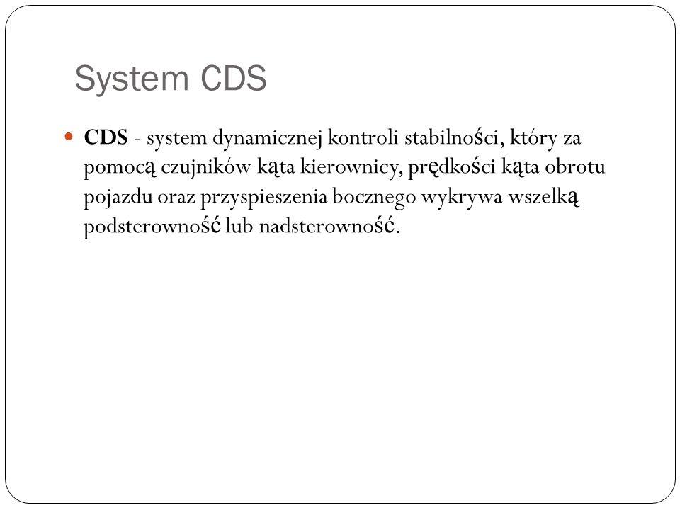 System CDS