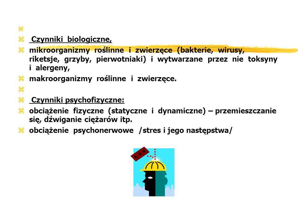 makroorganizmy roślinne i zwierzęce. Czynniki psychofizyczne:
