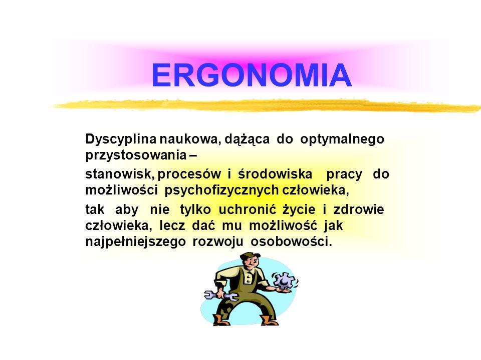 ERGONOMIA Dyscyplina naukowa, dążąca do optymalnego przystosowania –