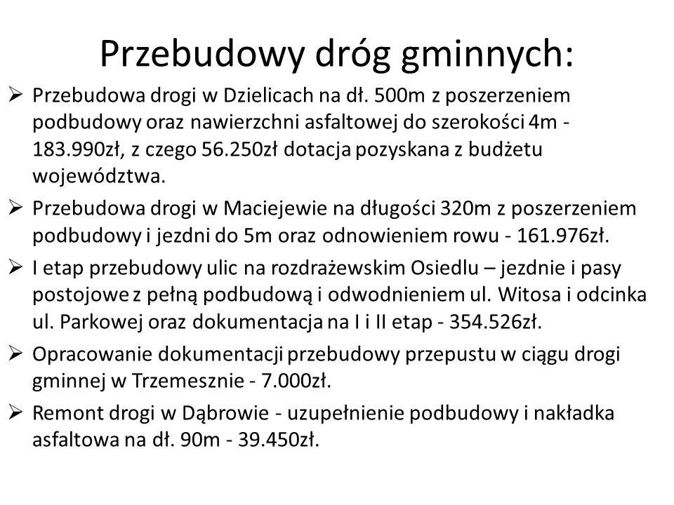 Przebudowy dróg gminnych: