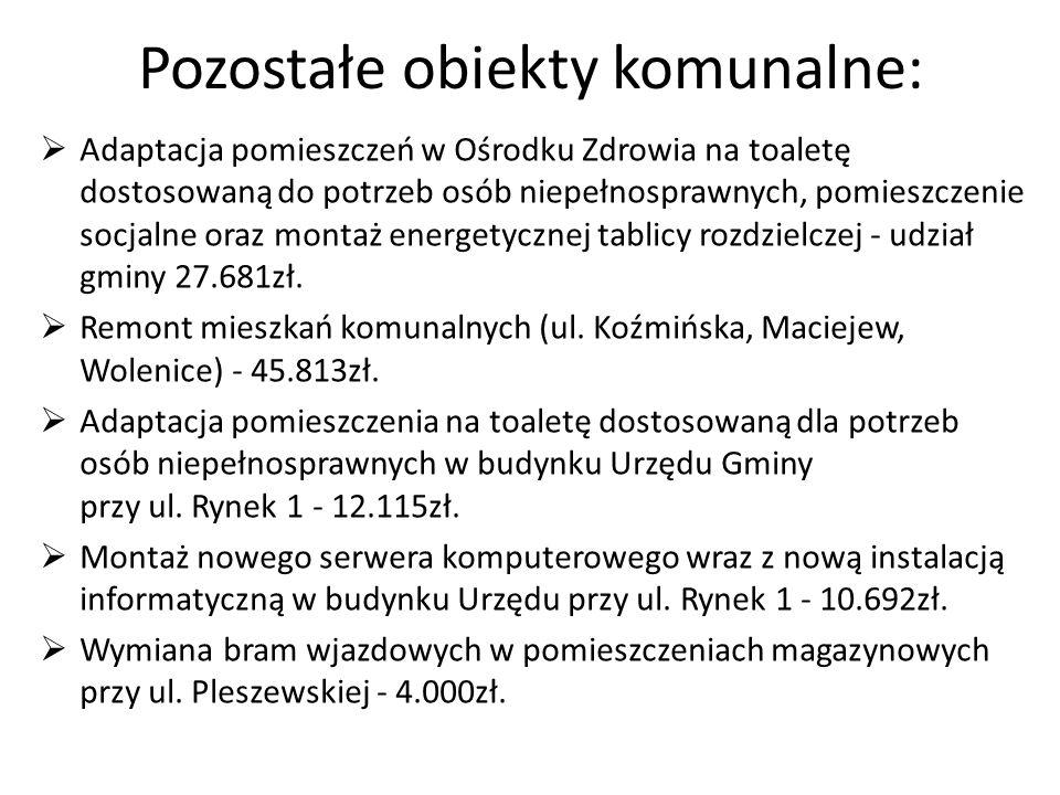 Pozostałe obiekty komunalne: