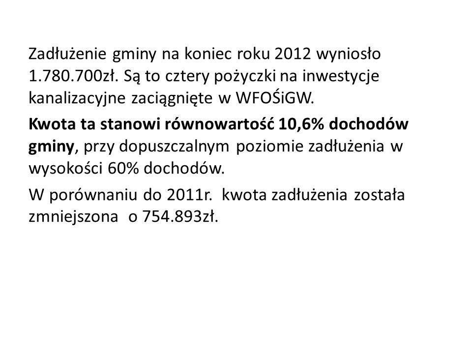 Zadłużenie gminy na koniec roku 2012 wyniosło 1. 780. 700zł