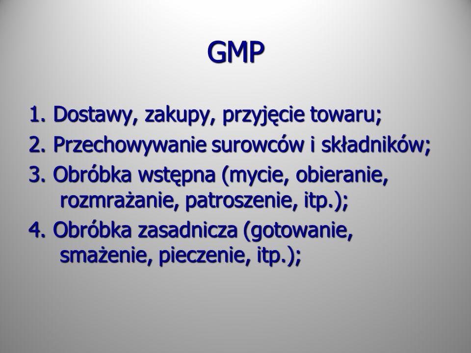GMP 1. Dostawy, zakupy, przyjęcie towaru;
