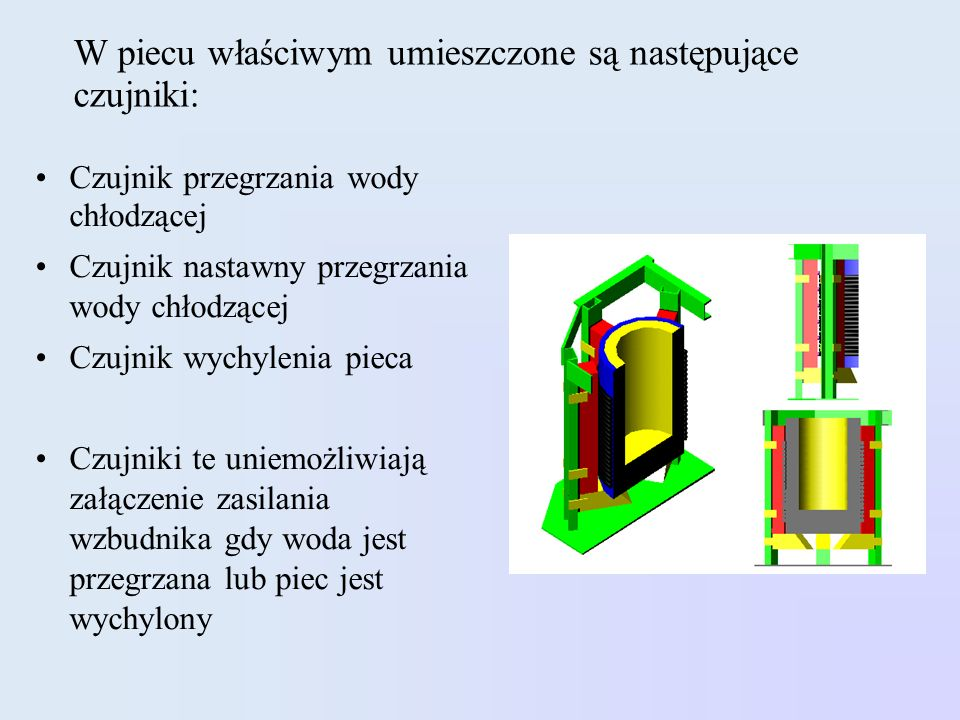 W piecu właściwym umieszczone są następujące czujniki: