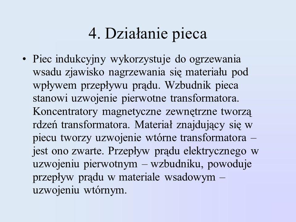 4. Działanie pieca