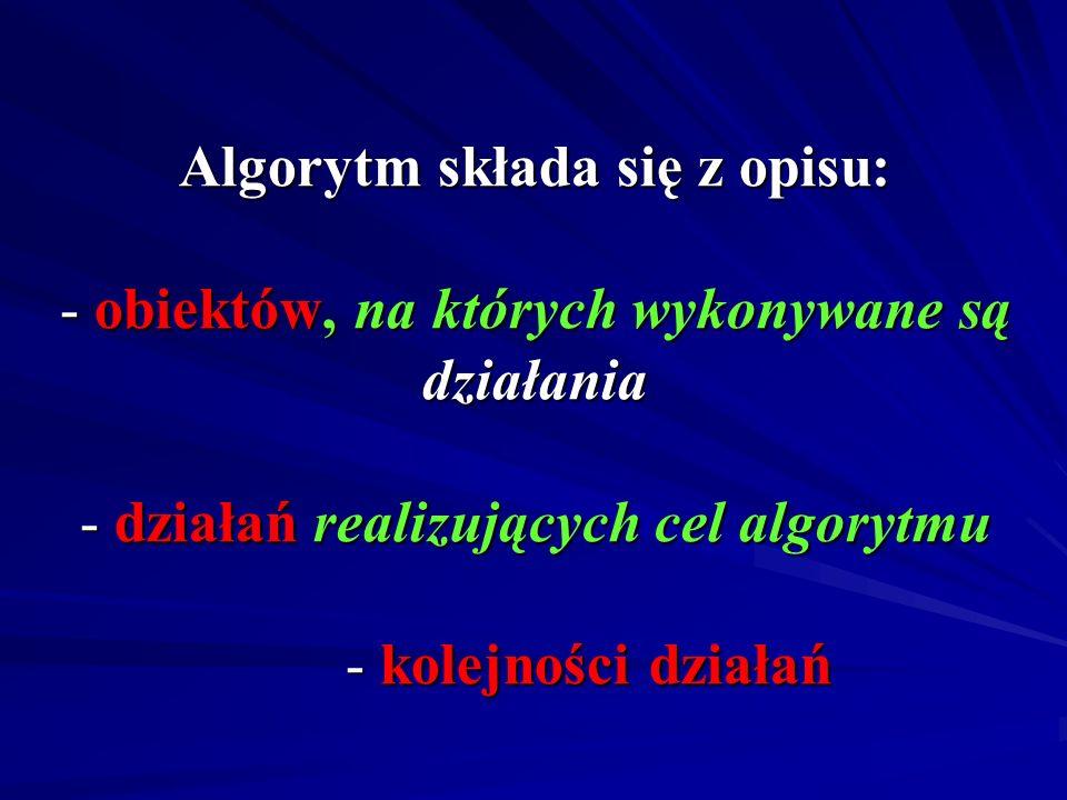 Algorytm składa się z opisu: - obiektów, na których wykonywane są działania - działań realizujących cel algorytmu - kolejności działań