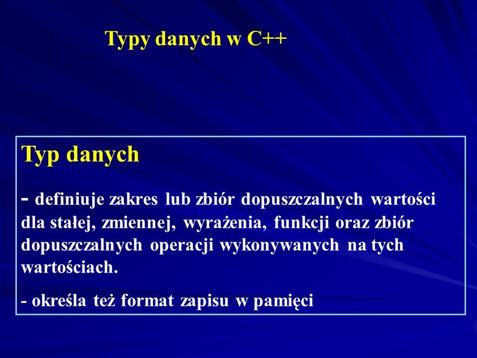 Typy danych w C++ Typ danych.