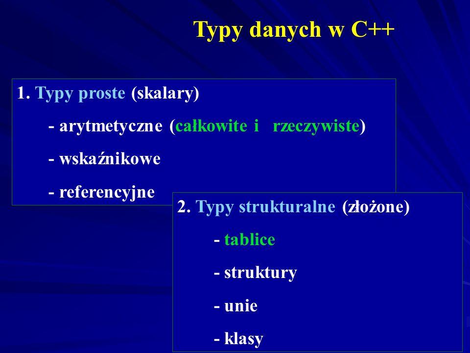 Typy danych w C++ 1. Typy proste (skalary)