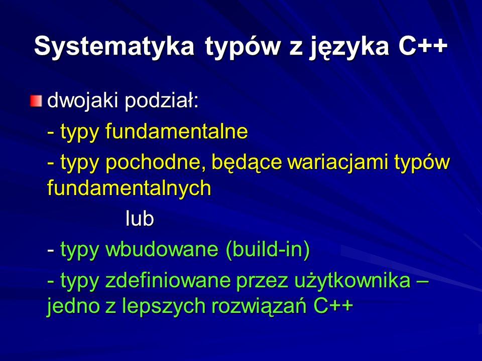Systematyka typów z języka C++