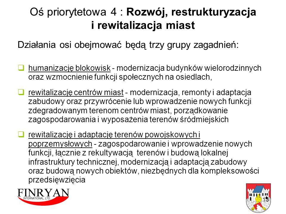 Oś priorytetowa 4 : Rozwój, restrukturyzacja i rewitalizacja miast