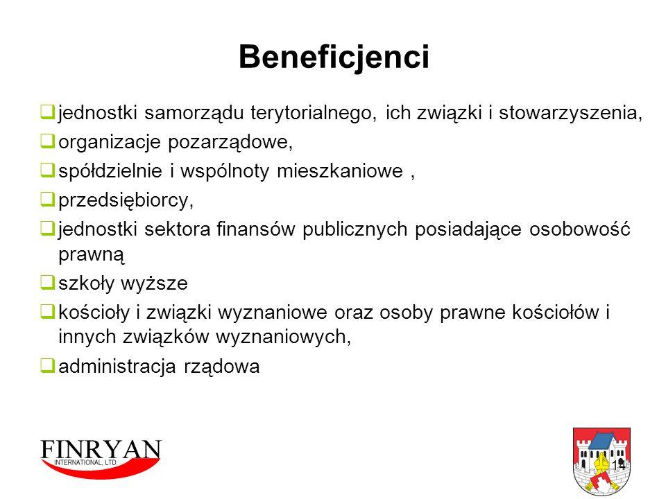 Beneficjenci jednostki samorządu terytorialnego, ich związki i stowarzyszenia, organizacje pozarządowe,