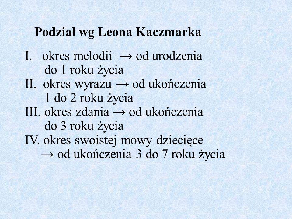 Podział wg Leona Kaczmarka