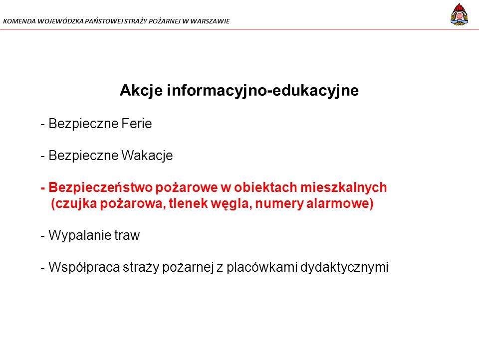 Akcje informacyjno-edukacyjne