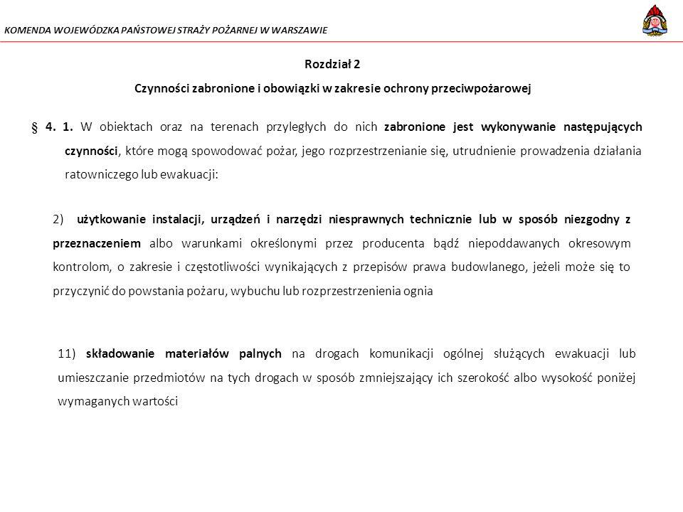 Czynności zabronione i obowiązki w zakresie ochrony przeciwpożarowej