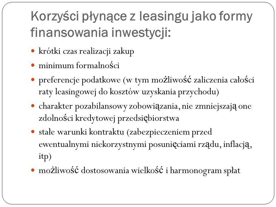 Korzyści płynące z leasingu jako formy finansowania inwestycji: