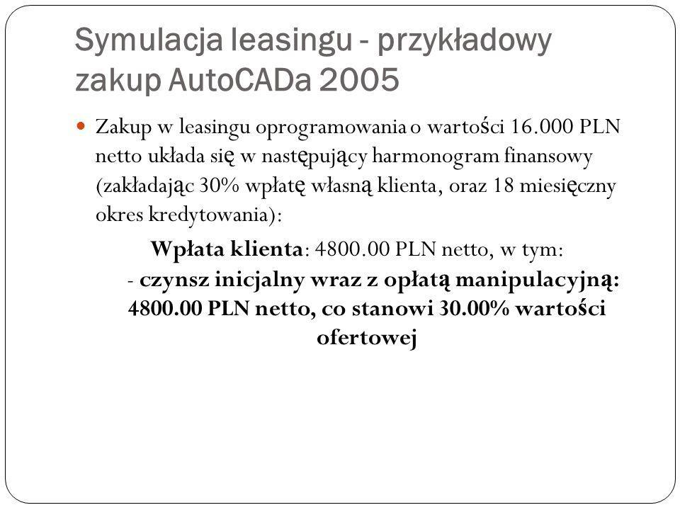 Symulacja leasingu - przykładowy zakup AutoCADa 2005