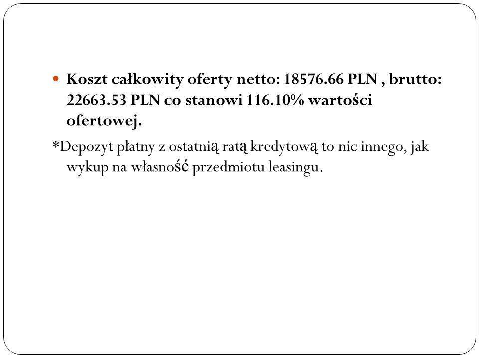 Koszt całkowity oferty netto: 18576. 66 PLN , brutto: 22663