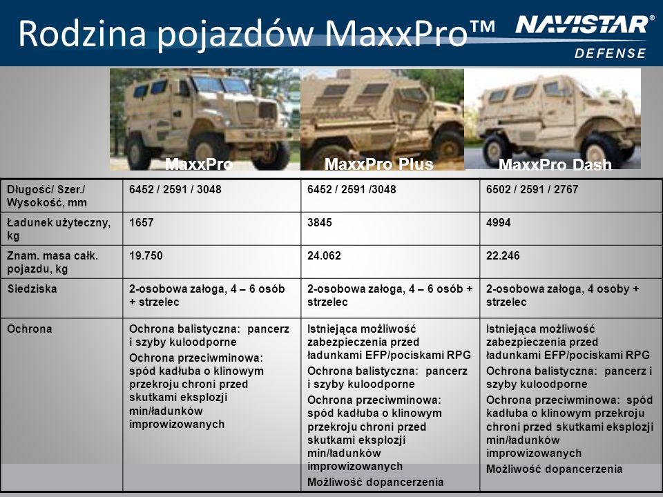Rodzina pojazdów MaxxPro™