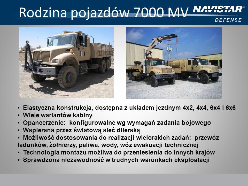 Rodzina pojazdów 7000 MV Elastyczna konstrukcja, dostępna z układem jezdnym 4x2, 4x4, 6x4 i 6x6. Wiele wariantów kabiny.