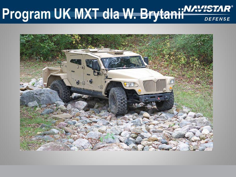 Program UK MXT dla W. Brytanii