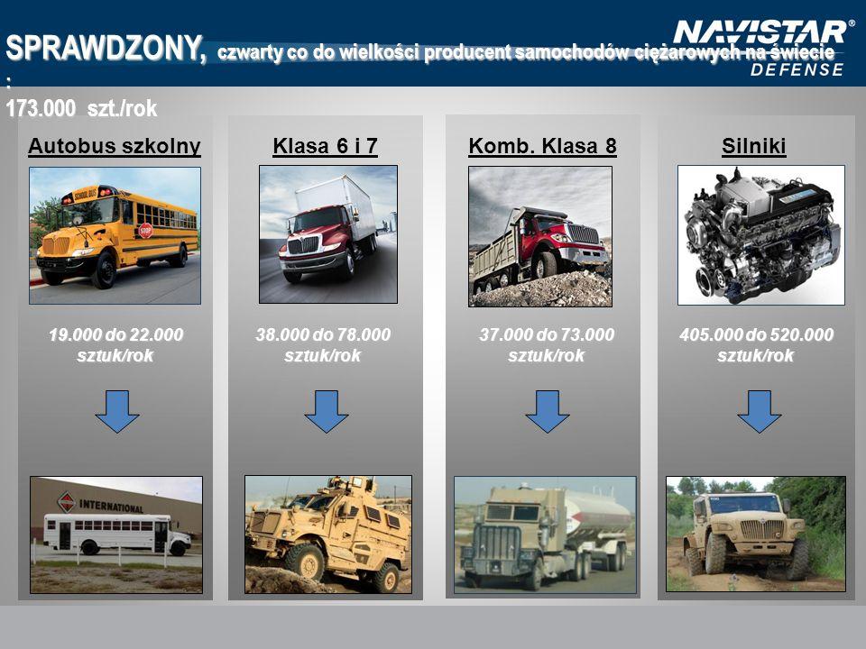 SPRAWDZONY, czwarty co do wielkości producent samochodów ciężarowych na świecie :