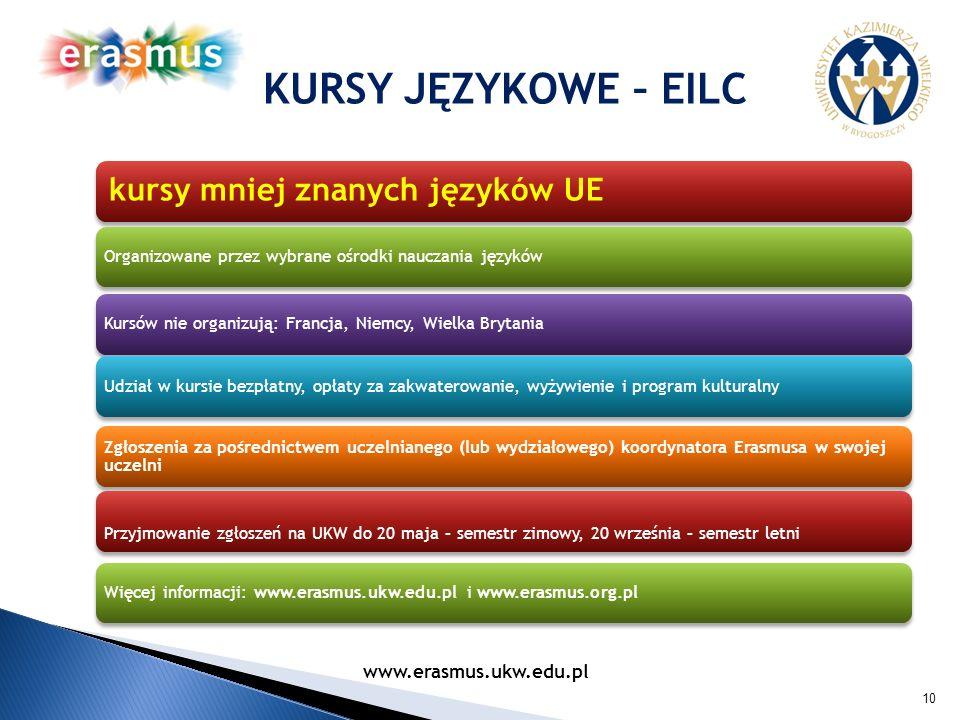 KURSY JĘZYKOWE – EILC kursy mniej znanych języków UE