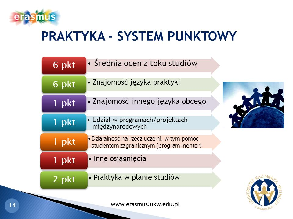 PRAKTYKA - SYSTEM PUNKTOWY