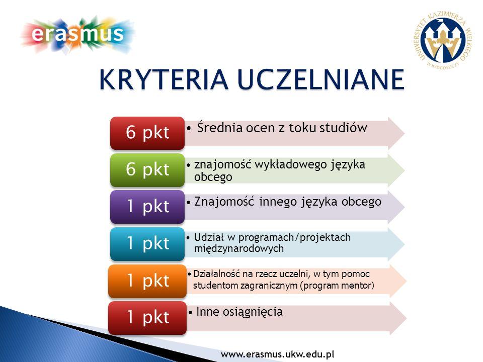 KRYTERIA UCZELNIANE 6 pkt 1 pkt Średnia ocen z toku studiów
