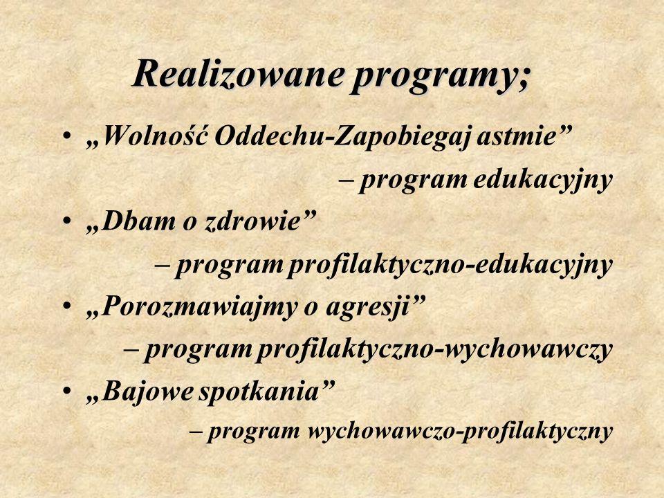 Realizowane programy;