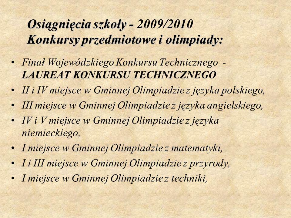 Osiągnięcia szkoły - 2009/2010 Konkursy przedmiotowe i olimpiady: